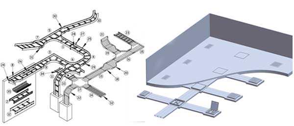 Cable Trays & Underfloor Systems